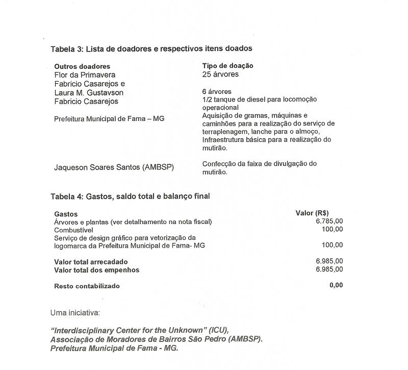praca-saude-transparencia-pag-2