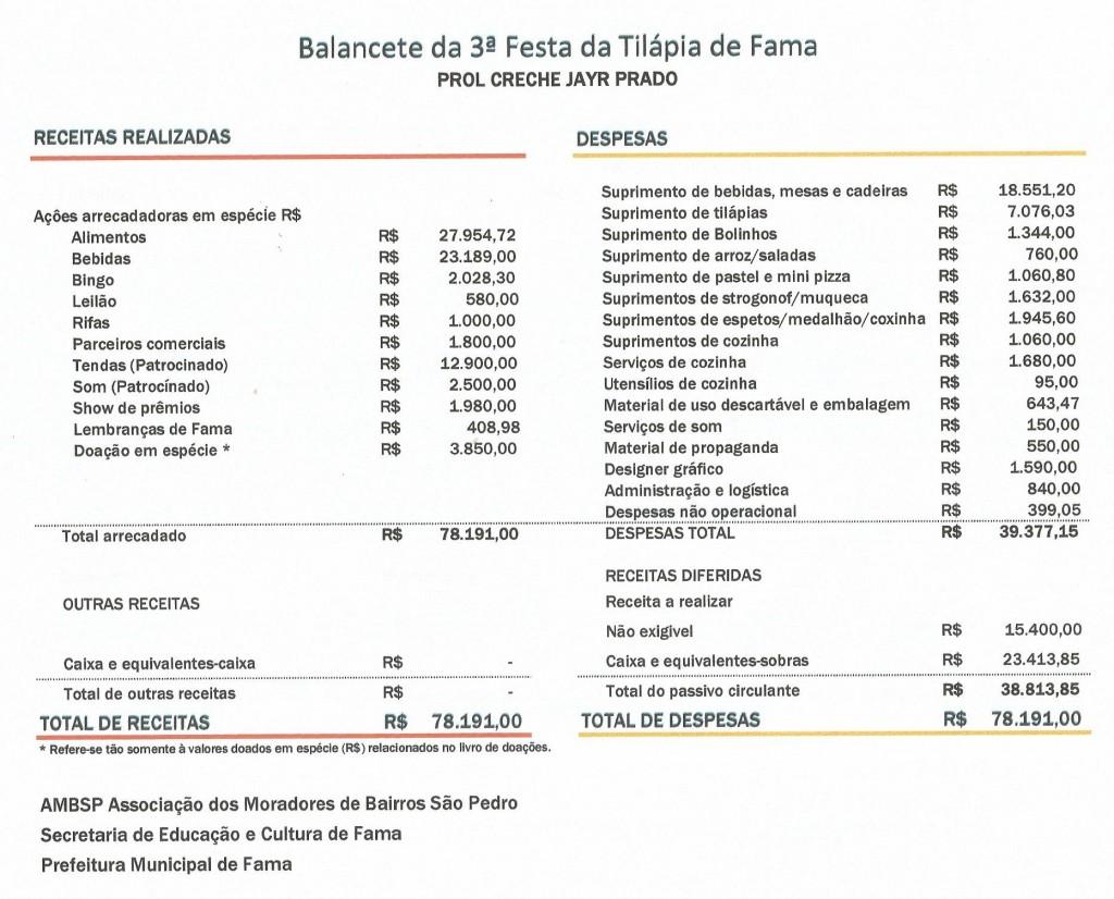 balancete-3a-festa-tilapia